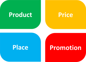 Marketing-Mix and How it Affect Your Business