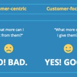 The Era of Customer Based Business